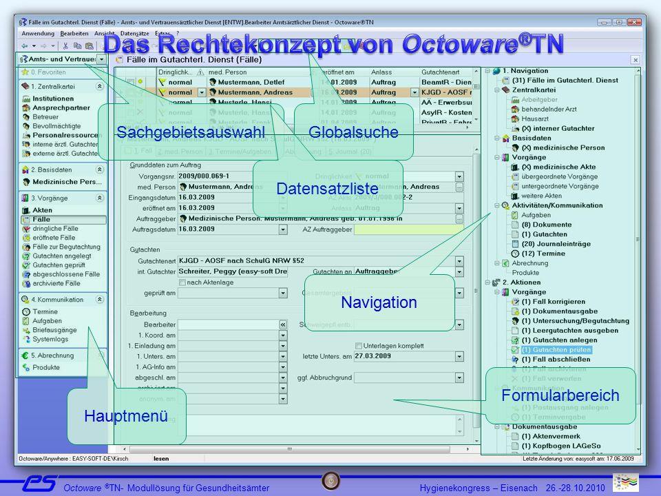 Das Rechtekonzept von Octoware®TN