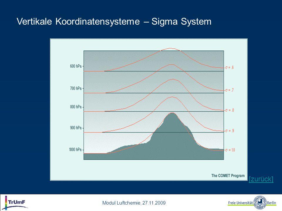 Vertikale Koordinatensysteme – Sigma System