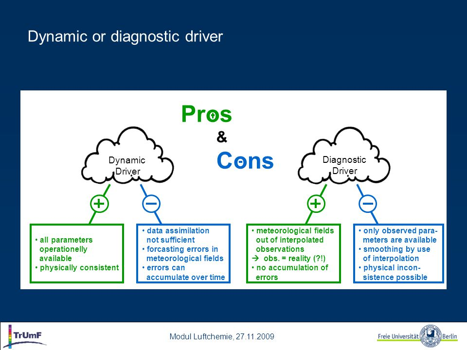Dynamic or diagnostic driver