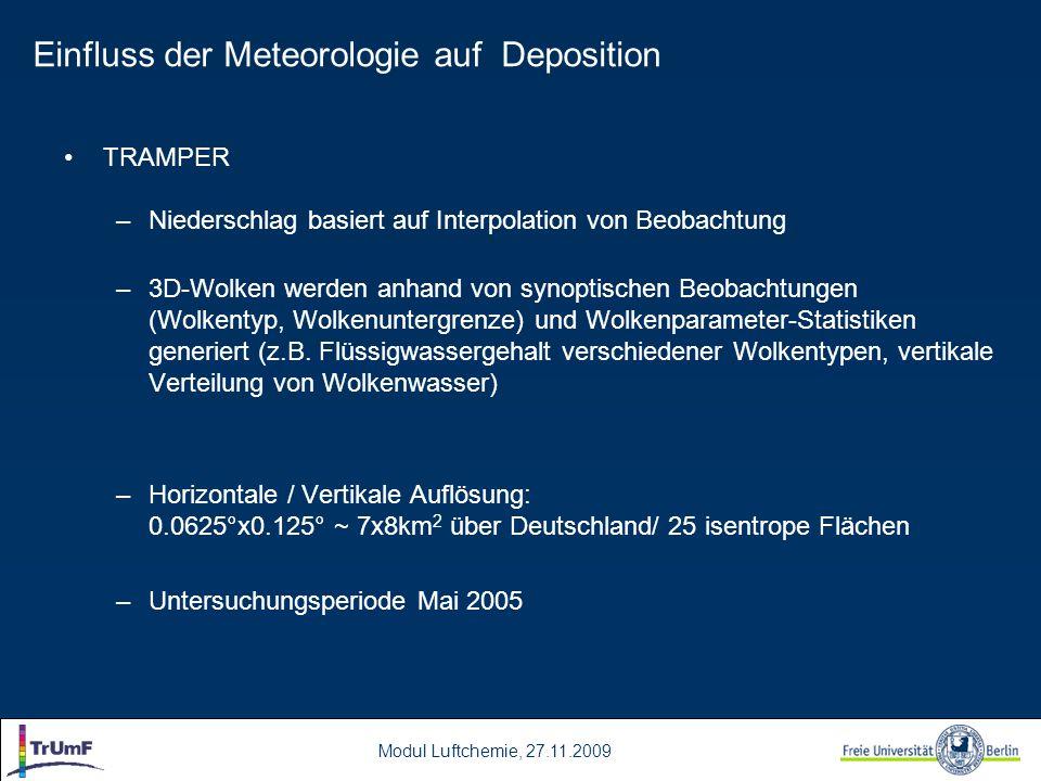 Einfluss der Meteorologie auf Deposition