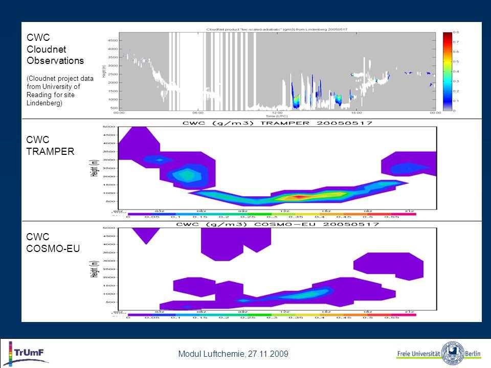 CWC Cloudnet Observations CWC TRAMPER CWC COSMO-EU