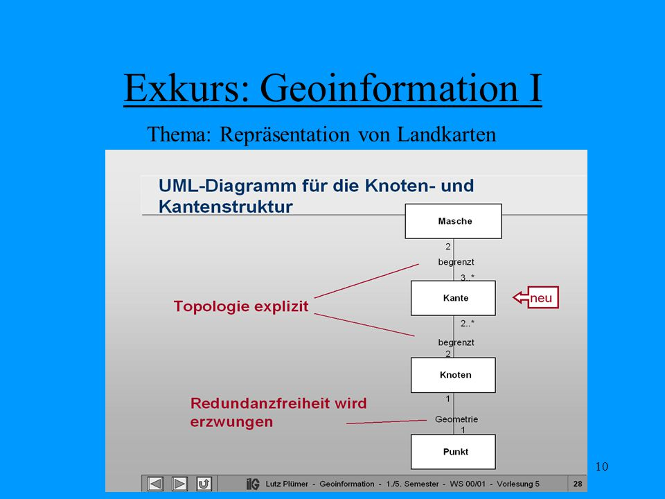 Exkurs: Geoinformation I