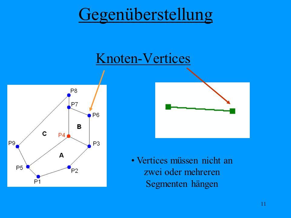 Vertices müssen nicht an zwei oder mehreren Segmenten hängen