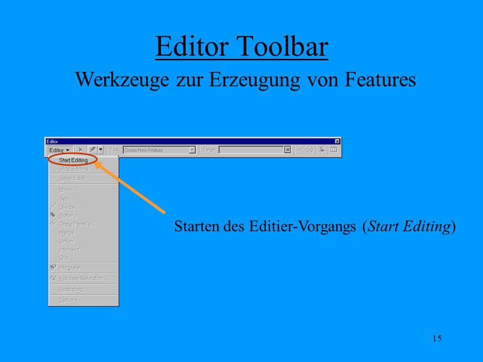 Werkzeuge zur Erzeugung von Features