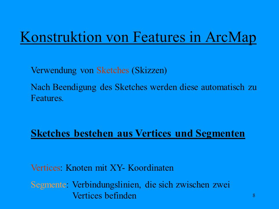 Konstruktion von Features in ArcMap