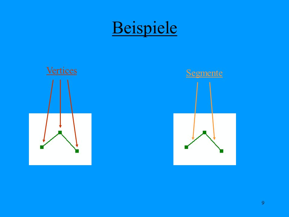 Beispiele Vertices Segmente