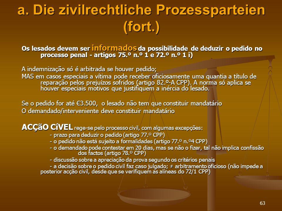 a. Die zivilrechtliche Prozessparteien (fort.)
