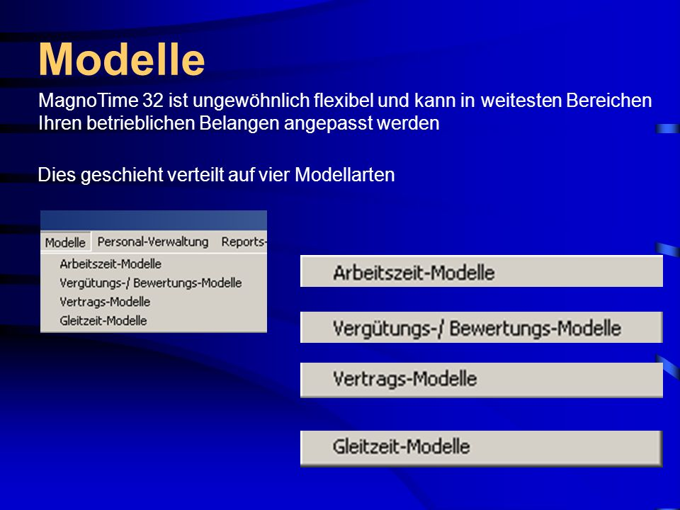 ModelleMagnoTime 32 ist ungewöhnlich flexibel und kann in weitesten Bereichen Ihren betrieblichen Belangen angepasst werden.