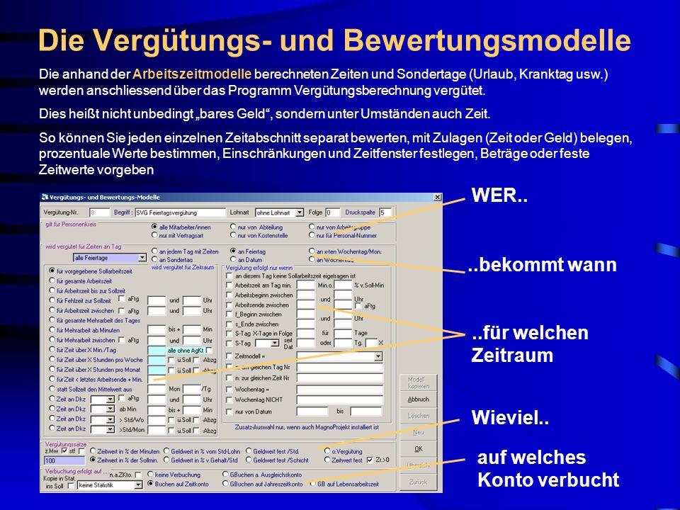Die Vergütungs- und Bewertungsmodelle