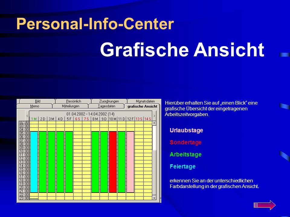 Grafische Ansicht Personal-Info-Center Urlaubstage Sondertage