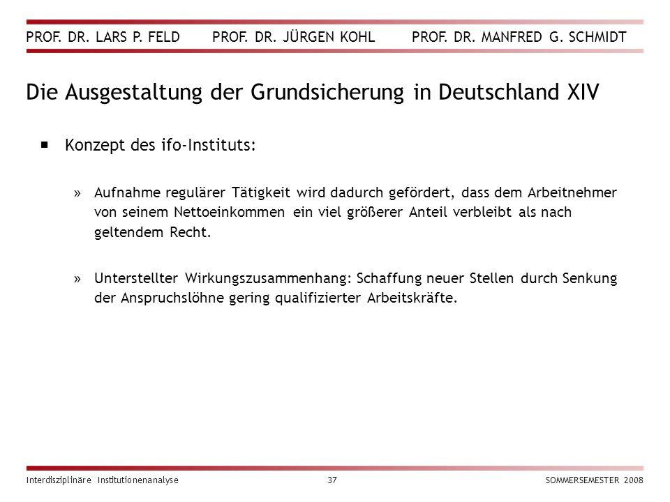 Die Ausgestaltung der Grundsicherung in Deutschland XIV