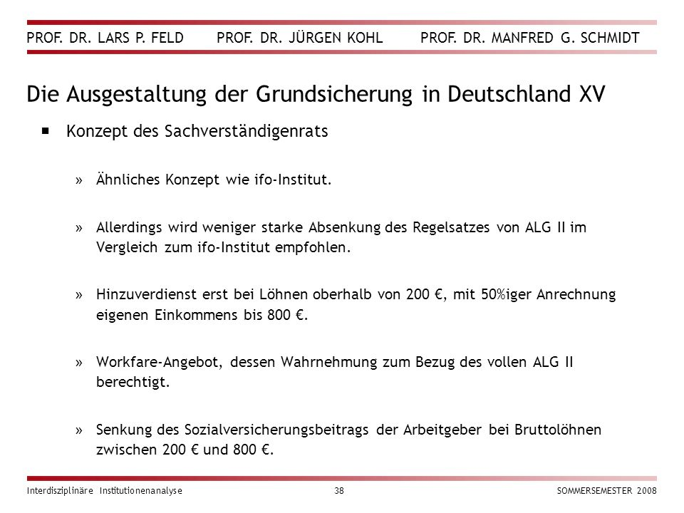 Die Ausgestaltung der Grundsicherung in Deutschland XV