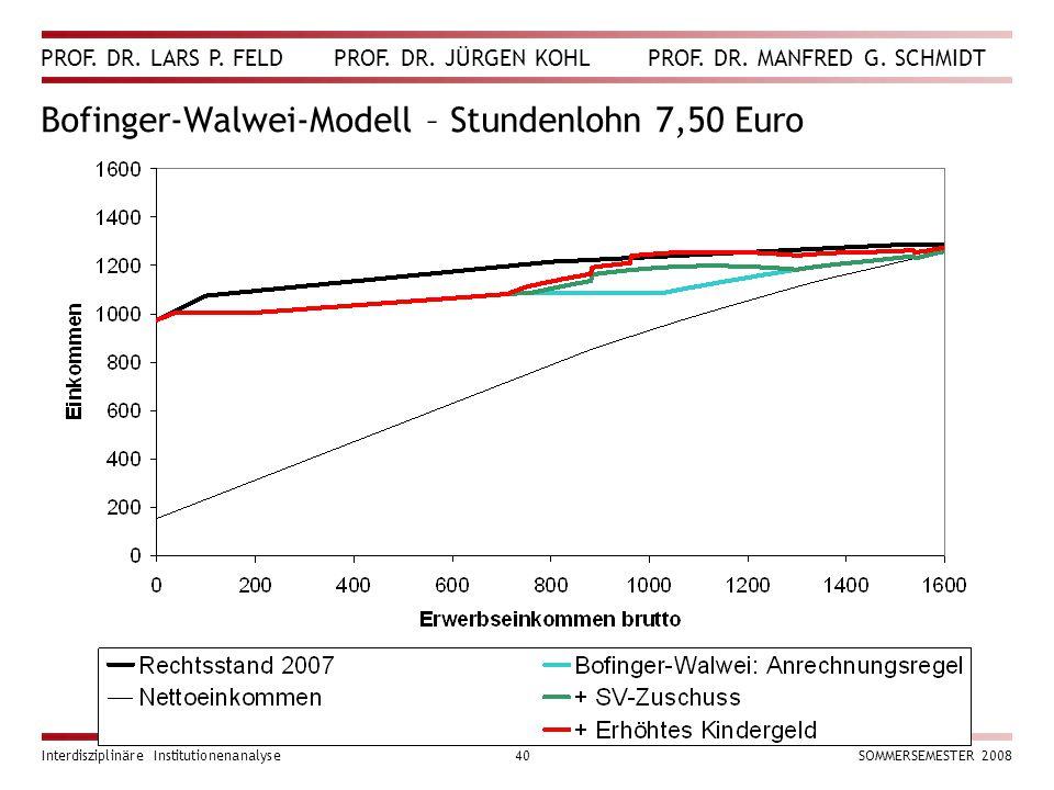 Bofinger-Walwei-Modell – Stundenlohn 7,50 Euro