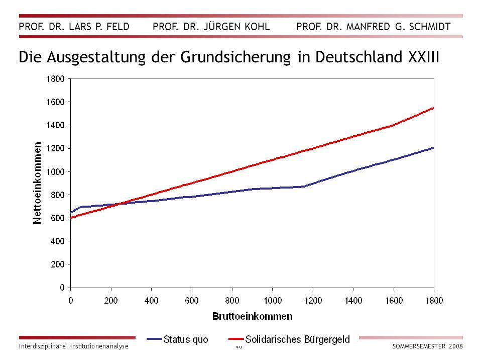 Die Ausgestaltung der Grundsicherung in Deutschland XXIII
