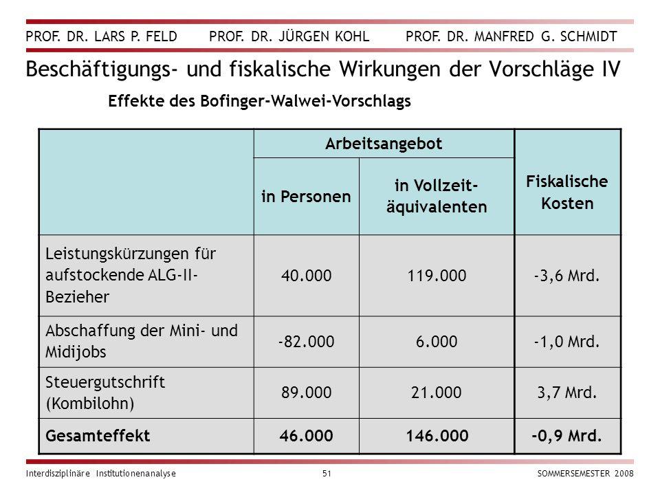 Beschäftigungs- und fiskalische Wirkungen der Vorschläge IV