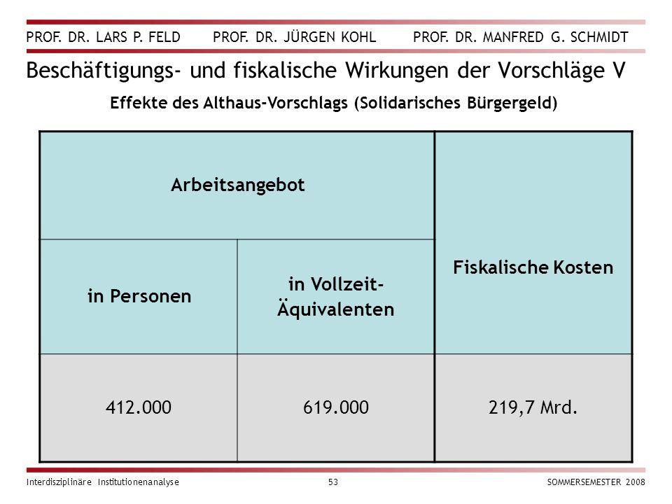 Beschäftigungs- und fiskalische Wirkungen der Vorschläge V