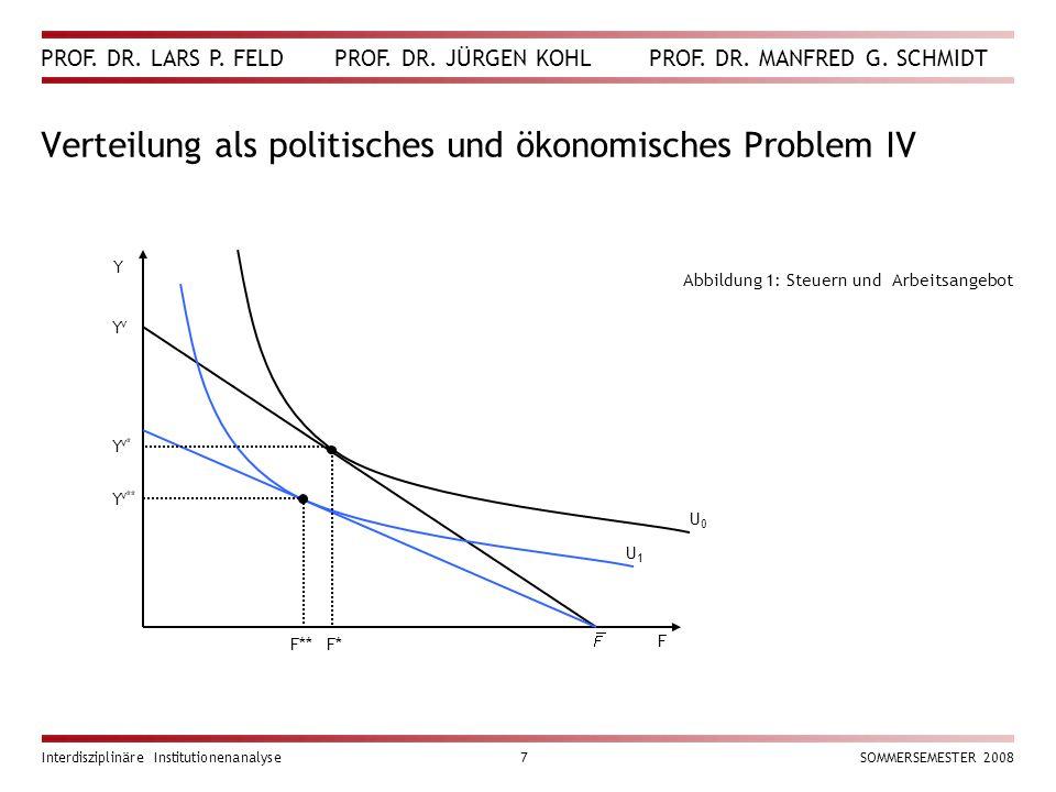 Verteilung als politisches und ökonomisches Problem IV