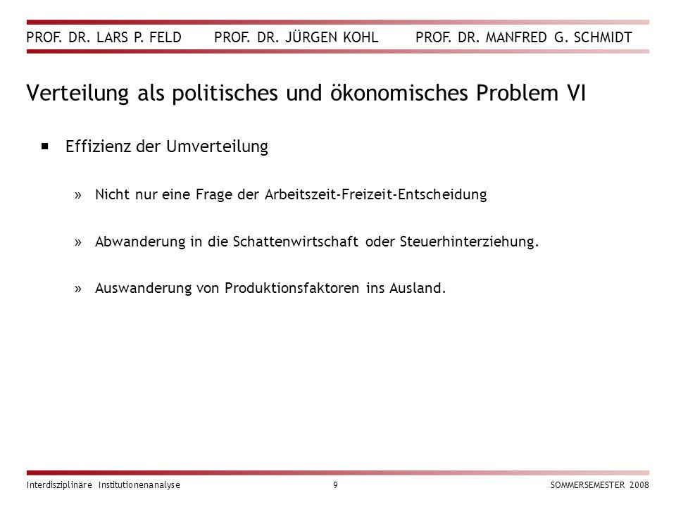 Verteilung als politisches und ökonomisches Problem VI