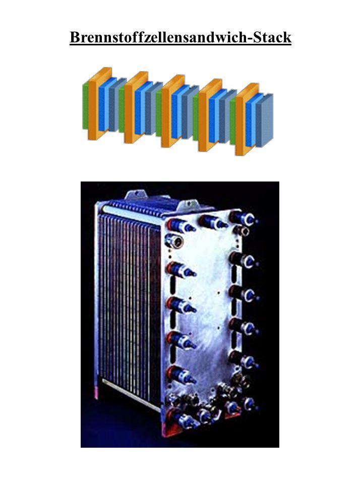 Brennstoffzellensandwich-Stack