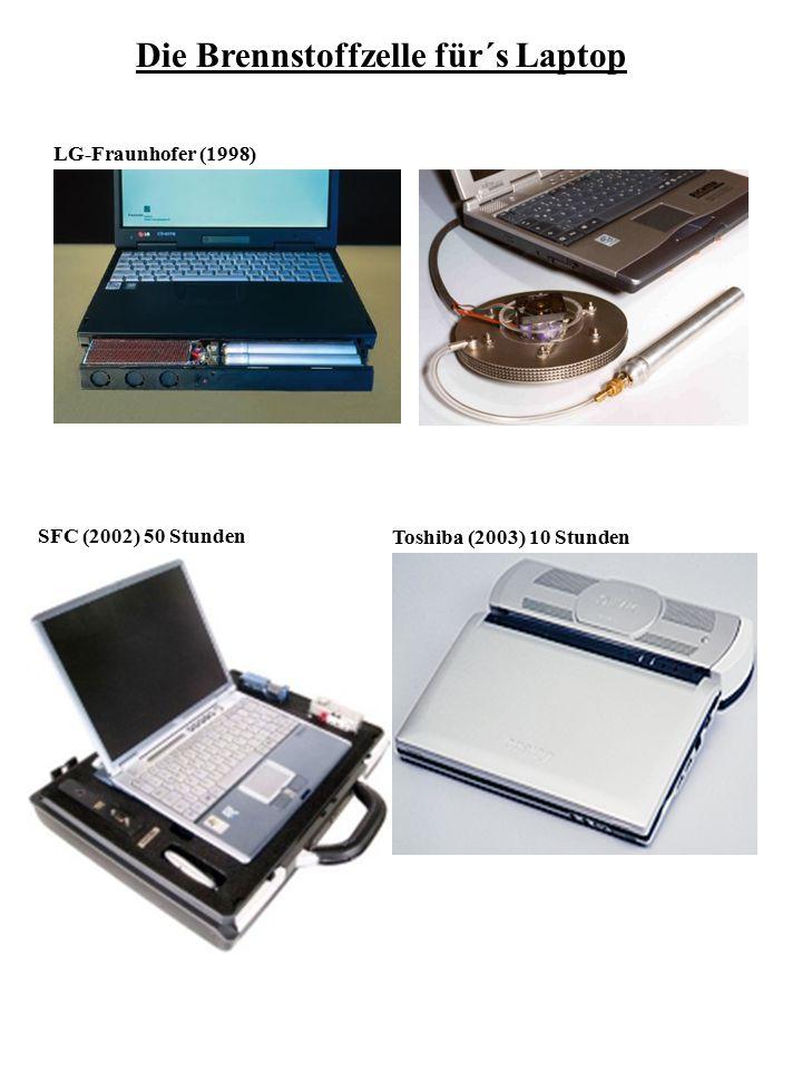 Die Brennstoffzelle für´s Laptop