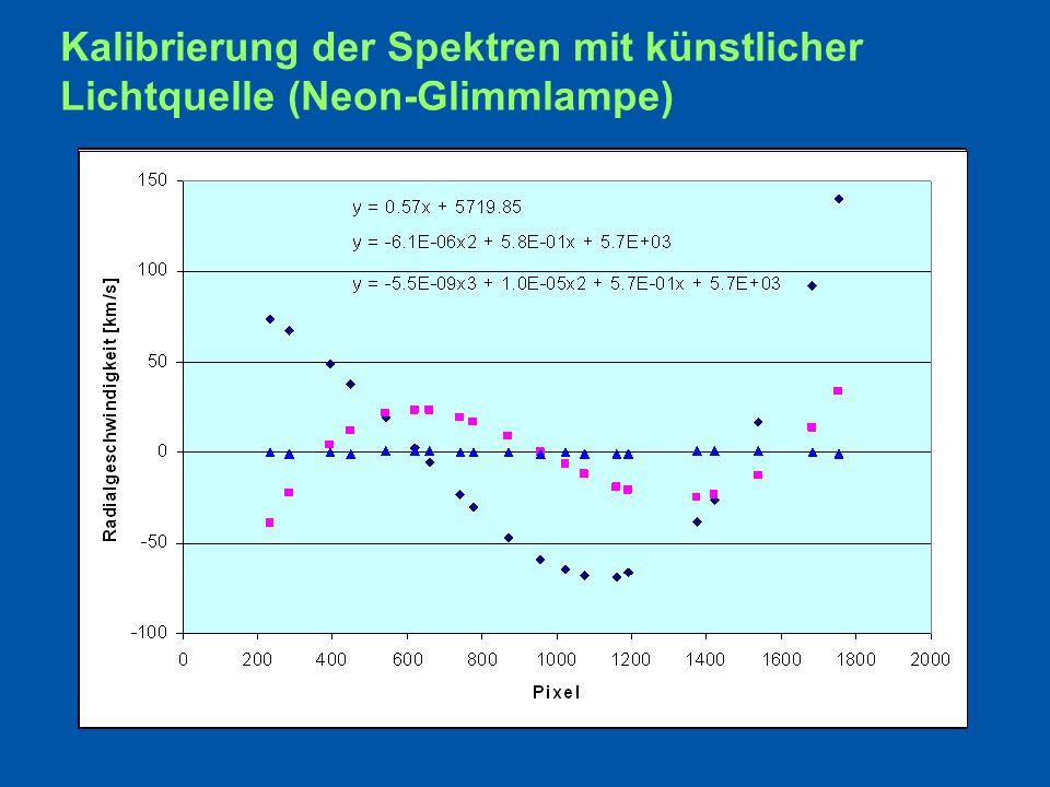 Kalibrierung der Spektren mit künstlicher Lichtquelle (Neon-Glimmlampe)