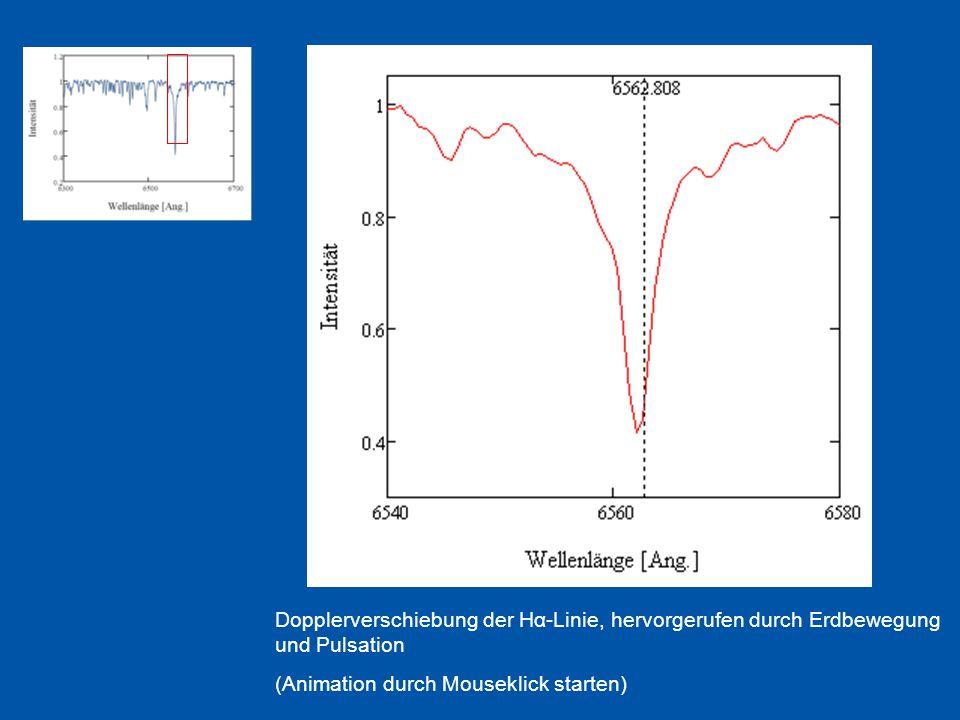 Dopplerverschiebung der Hα-Linie, hervorgerufen durch Erdbewegung und Pulsation