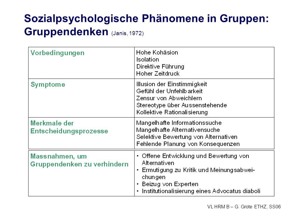 Sozialpsychologische Phänomene in Gruppen: Gruppendenken (Janis, 1972)