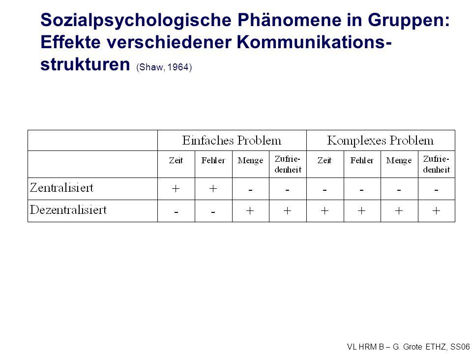 Sozialpsychologische Phänomene in Gruppen: Effekte verschiedener Kommunikations-strukturen (Shaw, 1964)
