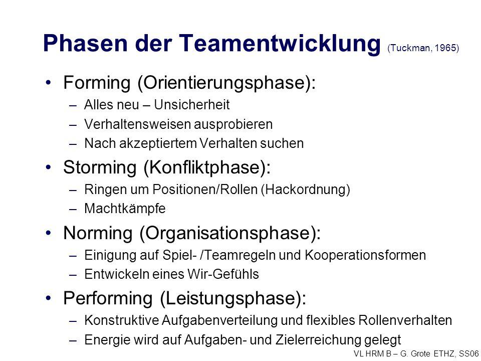 Phasen der Teamentwicklung (Tuckman, 1965)