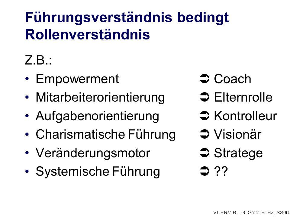 Führungsverständnis bedingt Rollenverständnis