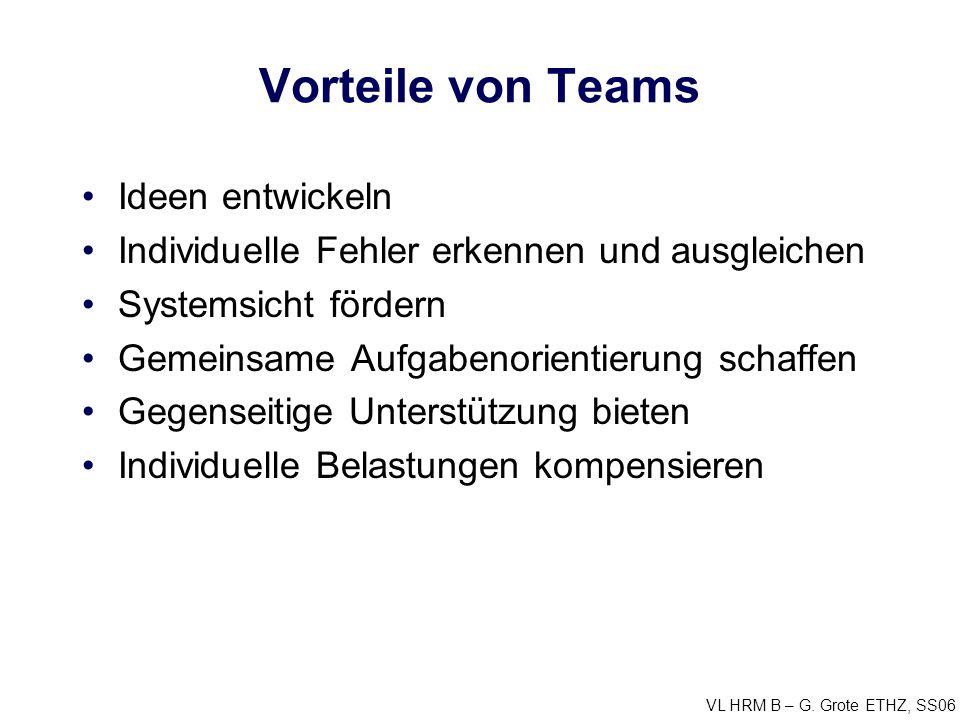 Vorteile von Teams Ideen entwickeln