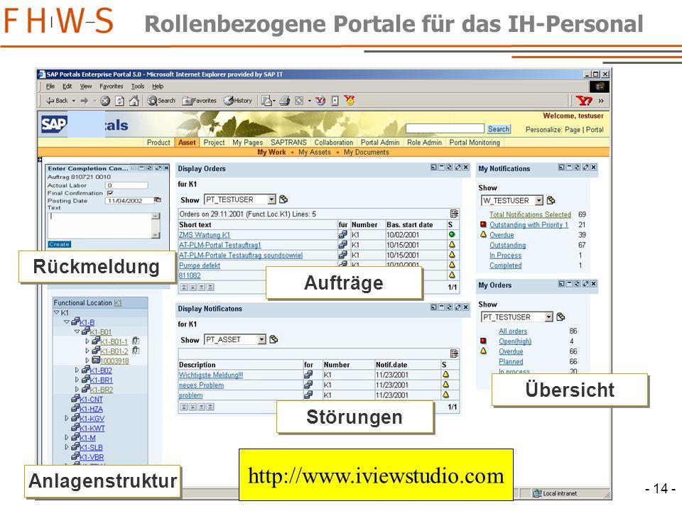 Rollenbezogene Portale für das IH-Personal