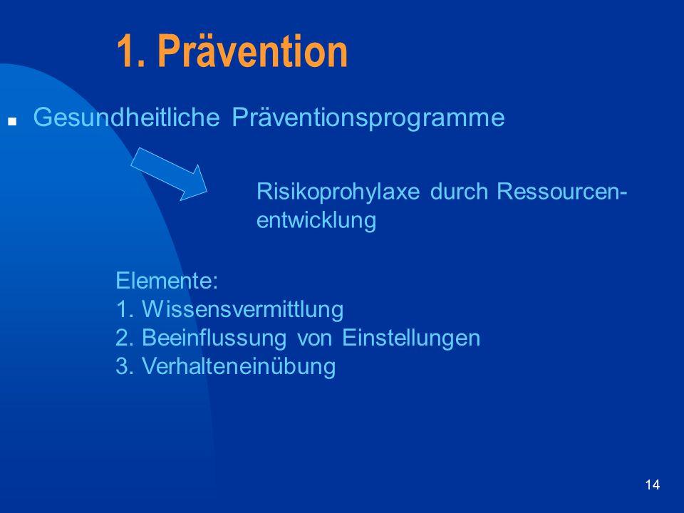 1. Prävention Gesundheitliche Präventionsprogramme