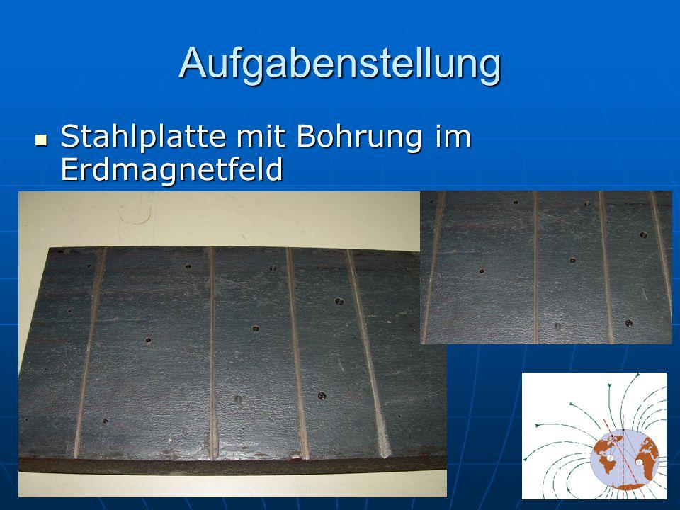 Aufgabenstellung Stahlplatte mit Bohrung im Erdmagnetfeld