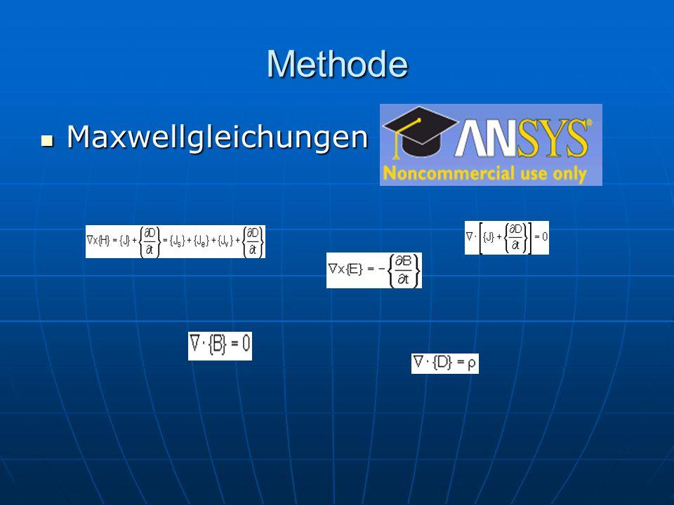 Methode Maxwellgleichungen