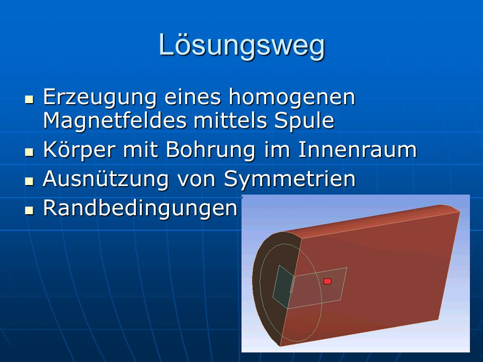 Lösungsweg Erzeugung eines homogenen Magnetfeldes mittels Spule