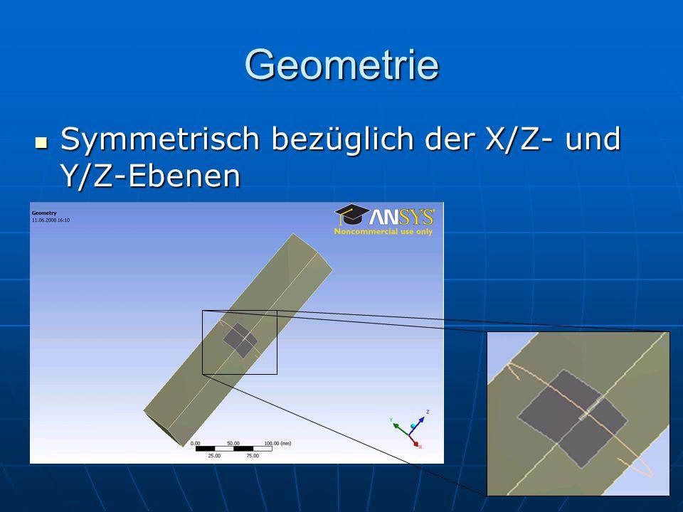 Geometrie Symmetrisch bezüglich der X/Z- und Y/Z-Ebenen