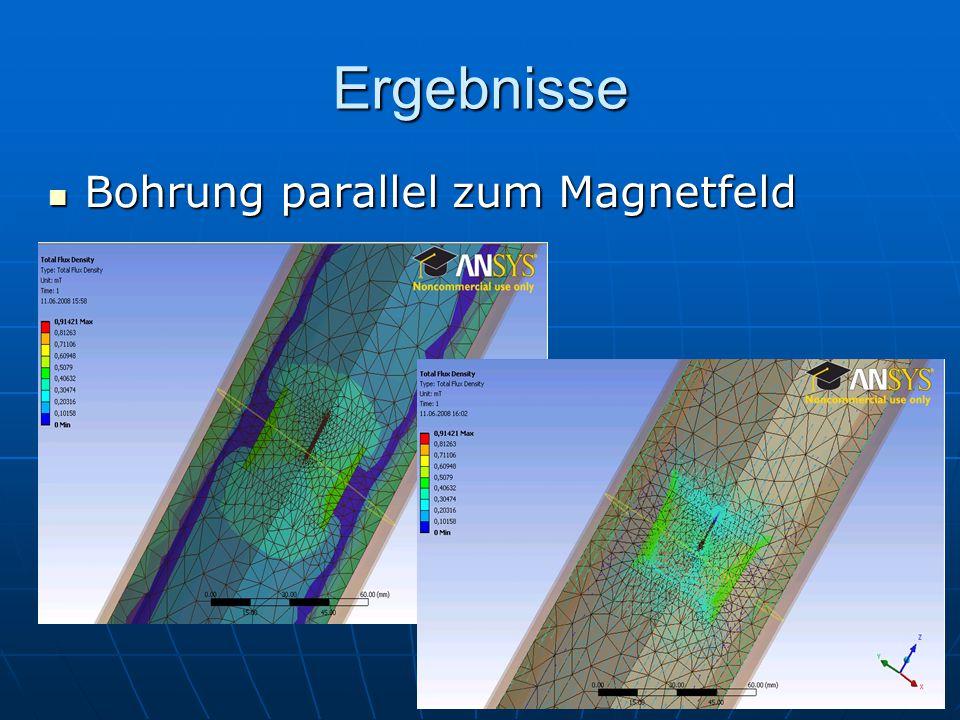 Ergebnisse Bohrung parallel zum Magnetfeld