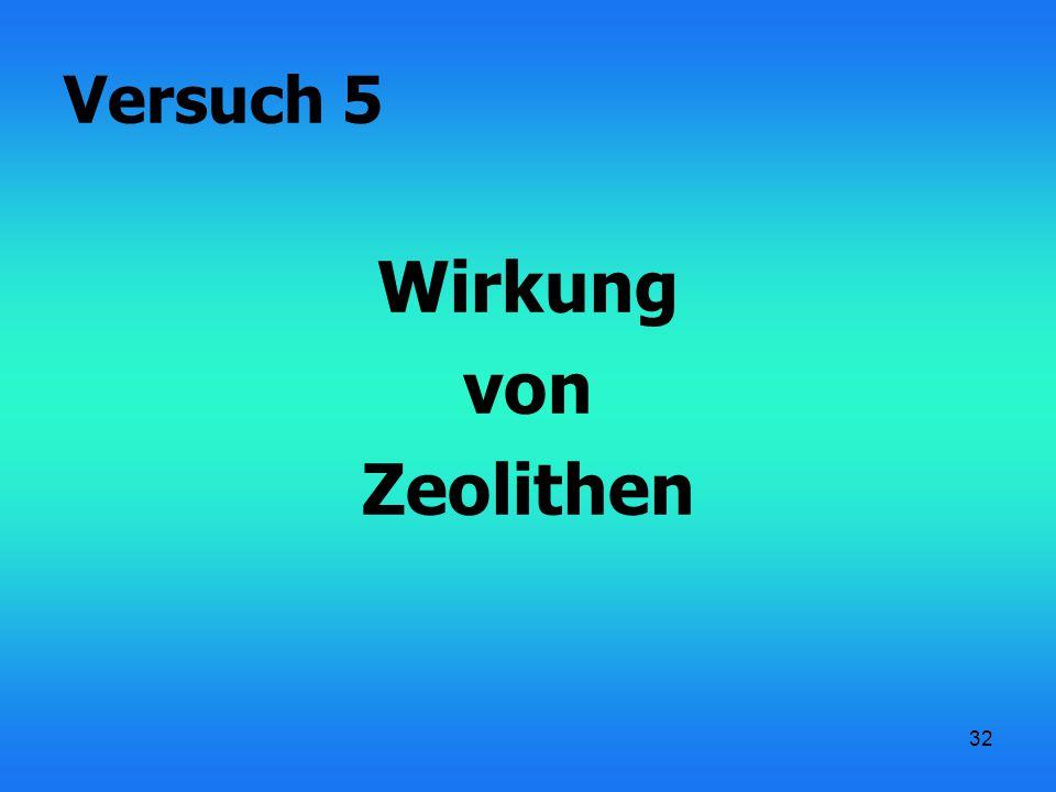 Versuch 5 Wirkung von Zeolithen