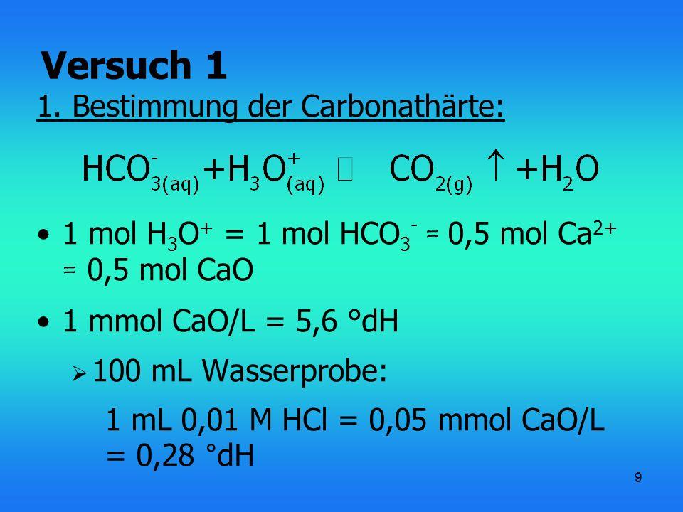 Versuch 1 1. Bestimmung der Carbonathärte: