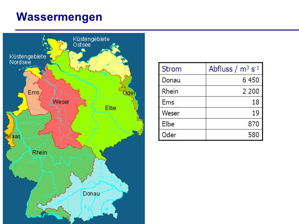 Wassermengen Strom Abfluss / m3 s-1 Donau 6 450 Rhein 2 200 Ems 18