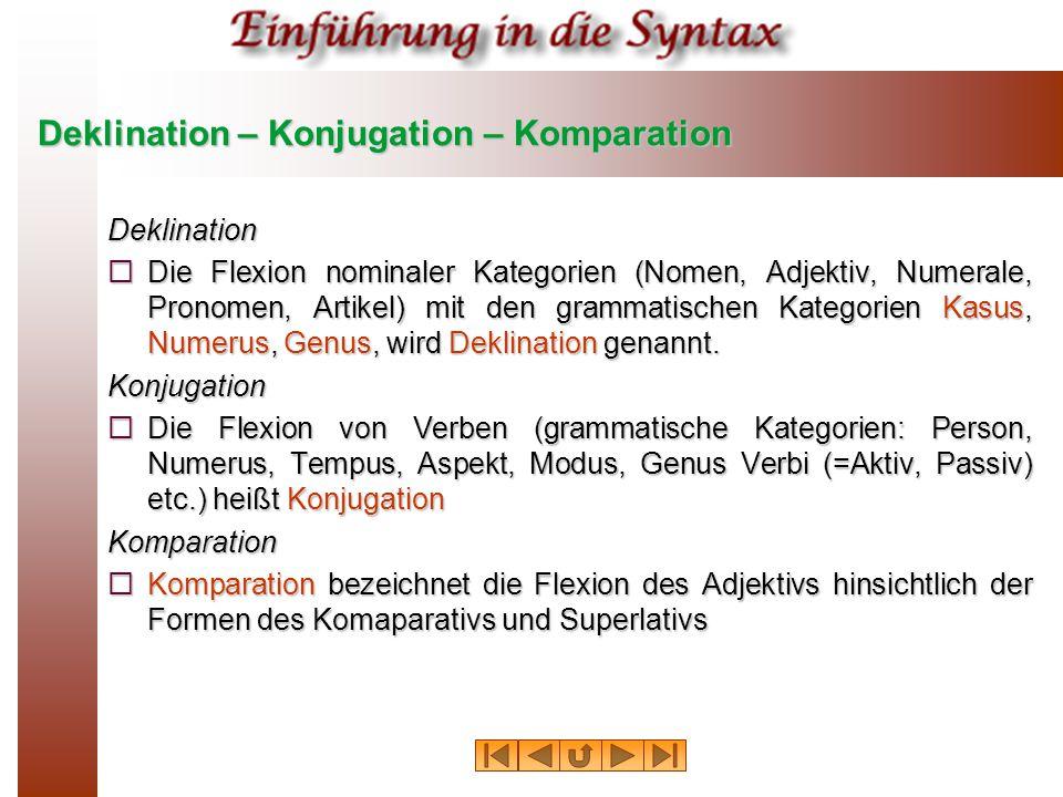 Deklination – Konjugation – Komparation