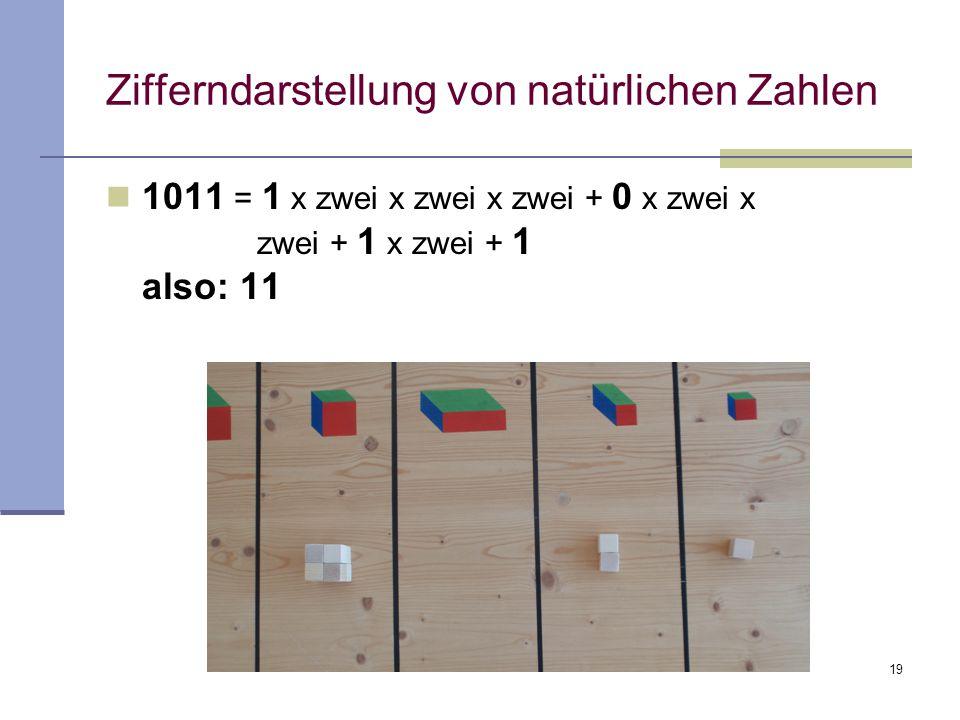 Zifferndarstellung von natürlichen Zahlen