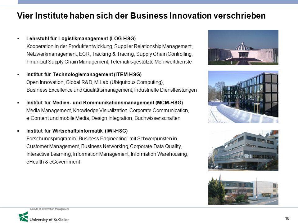 Vier Institute haben sich der Business Innovation verschrieben