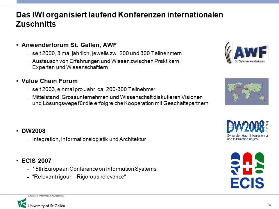 Das IWI organisiert laufend Konferenzen internationalen Zuschnitts
