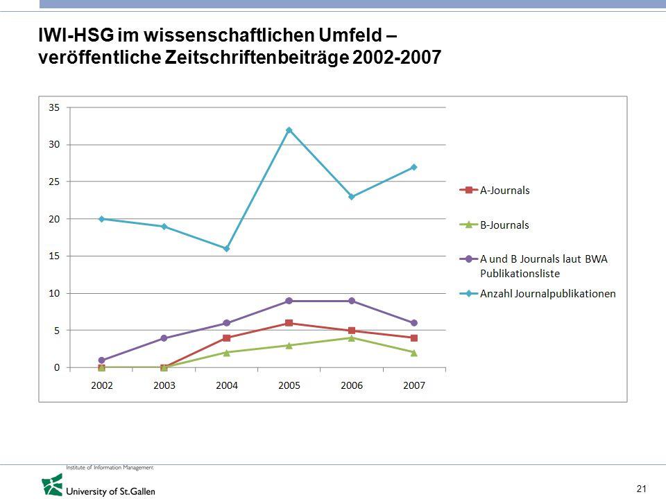 IWI-HSG im wissenschaftlichen Umfeld – veröffentliche Zeitschriftenbeiträge 2002-2007