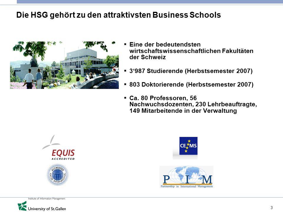 Die HSG gehört zu den attraktivsten Business Schools