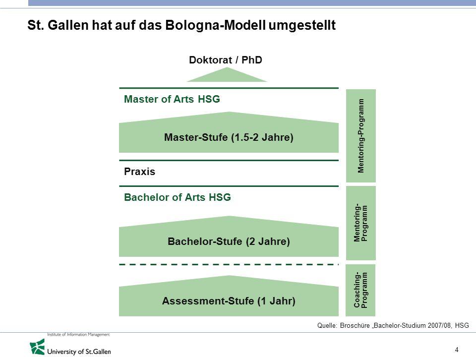 St. Gallen hat auf das Bologna-Modell umgestellt