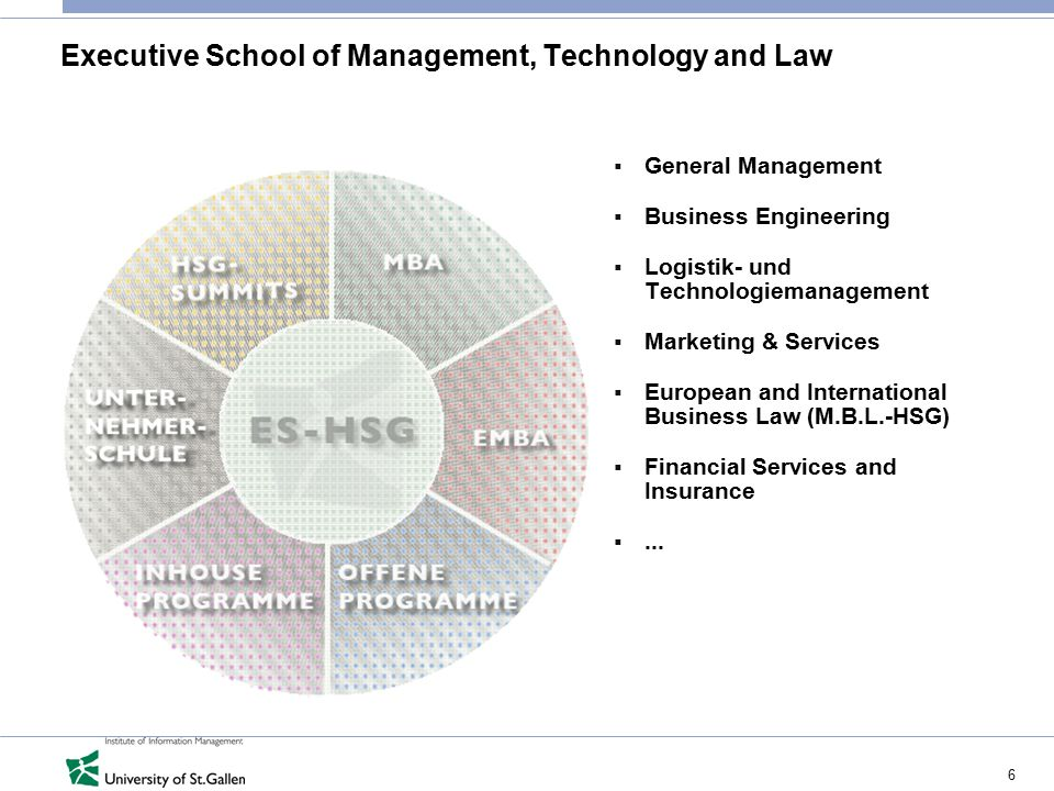 Executive School of Management, Technology and Law