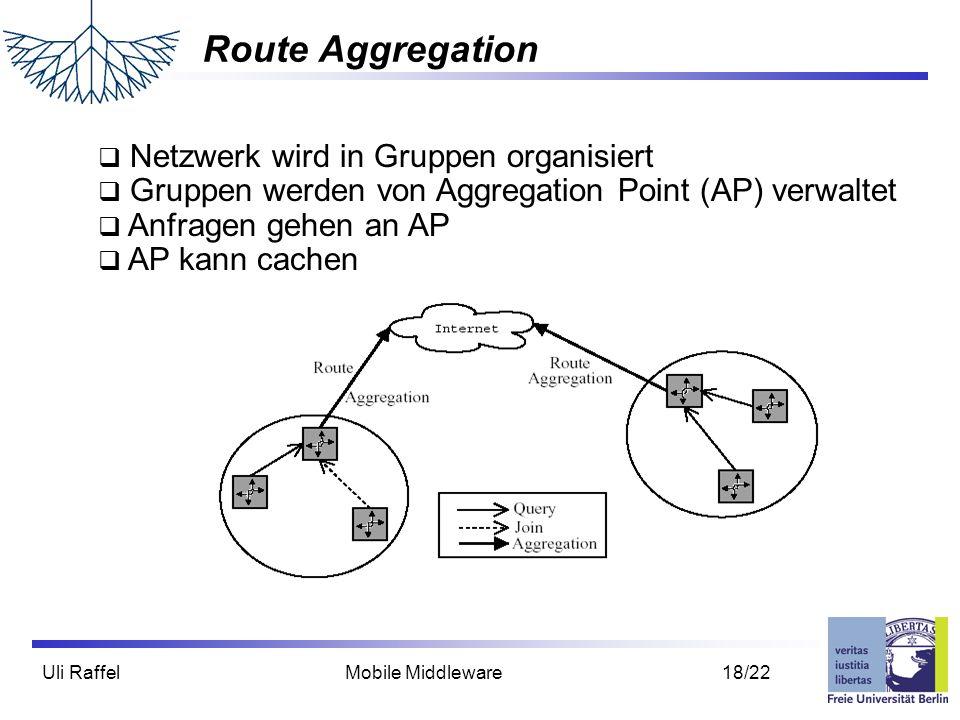 Route Aggregation Netzwerk wird in Gruppen organisiert